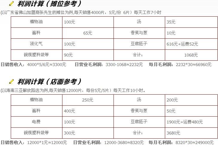 黑色經典臭豆腐加盟火爆招商_4