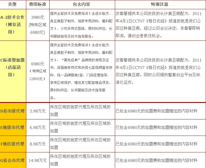 黑色經典臭豆腐加盟火爆招商_5