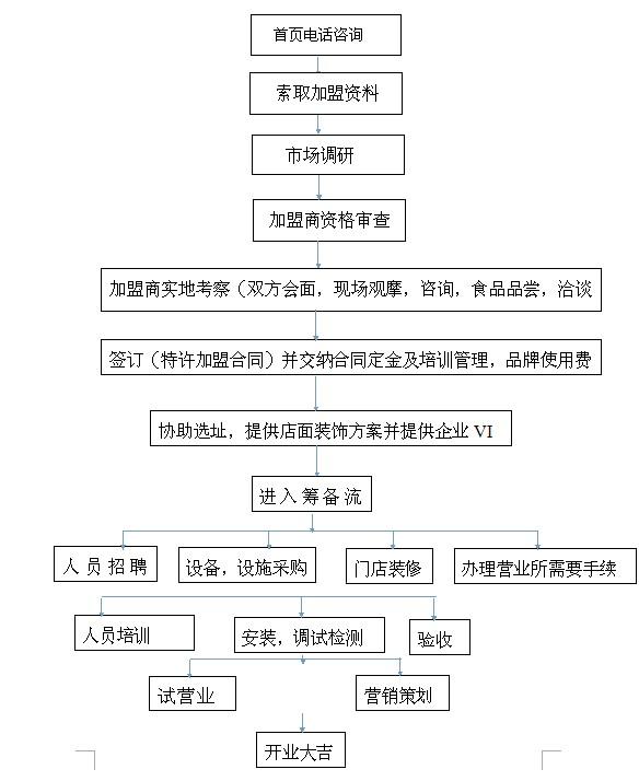 姥娘麻辣烫加盟连锁火爆招商_4