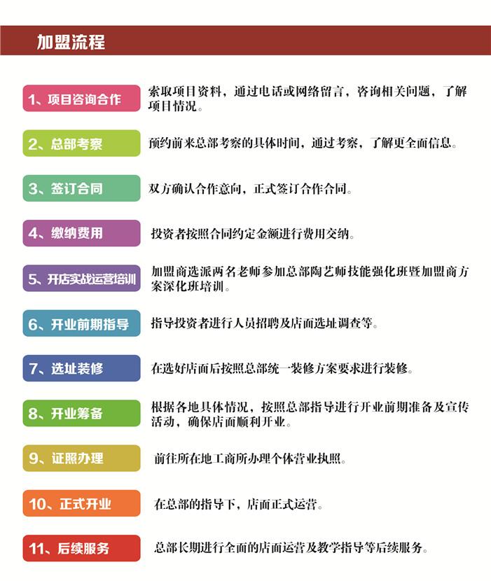 天物坊陶藝陶吧加盟流程_1