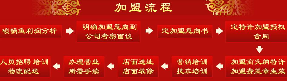 武记碳锅鱼加盟流程_1