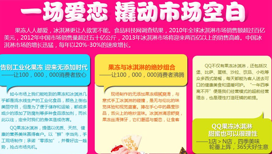 宇飞QQ果冻冰淇淋加盟连锁,宇飞QQ果冻冰淇淋加盟多少钱_3