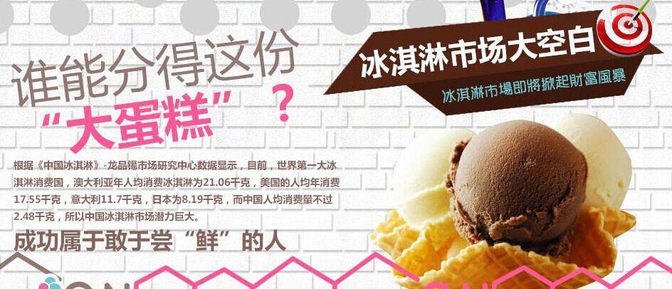 A魔方分子冰淇淋加盟连锁,A魔方分子冰淇淋多少钱_3