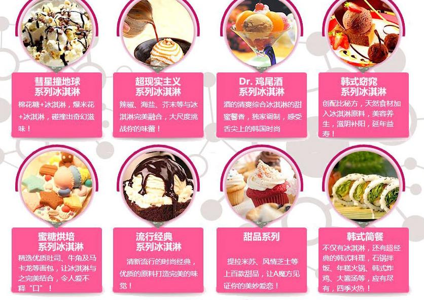 A魔方分子冰淇淋加盟连锁,A魔方分子冰淇淋多少钱_7