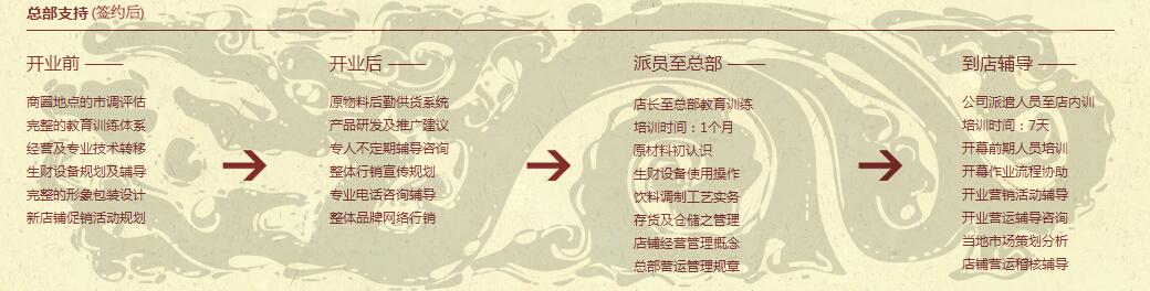 喜年贡茶加盟连锁全国招商,喜年贡茶加盟条件费用_2