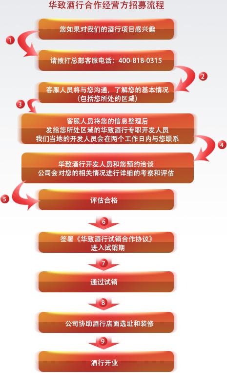 华致酒行加盟代理诚招区域经销商_3