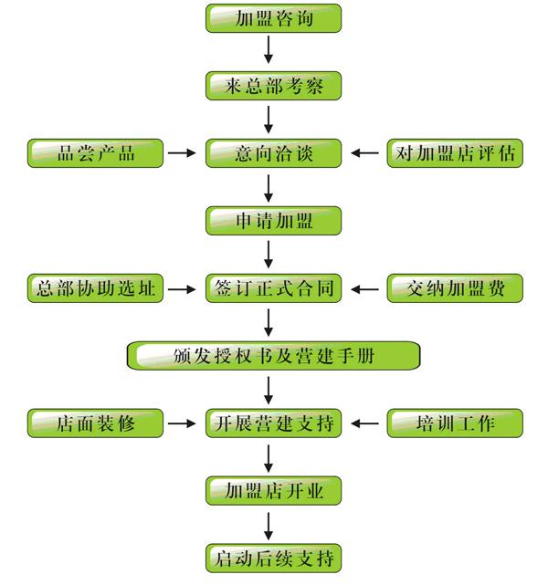 毋米粥火锅加盟连锁店全国招商_2