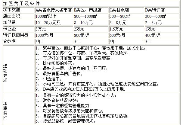 八娃子火锅加盟连锁店全国招商_2