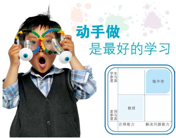 乐高教育创新理念