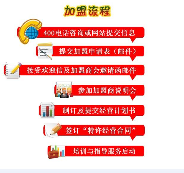 樂高活動中心加盟全國招商_1