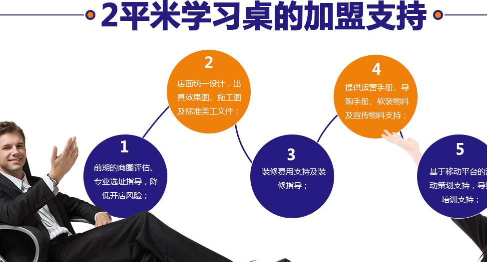 2平米学习桌加盟代理全国招商_3
