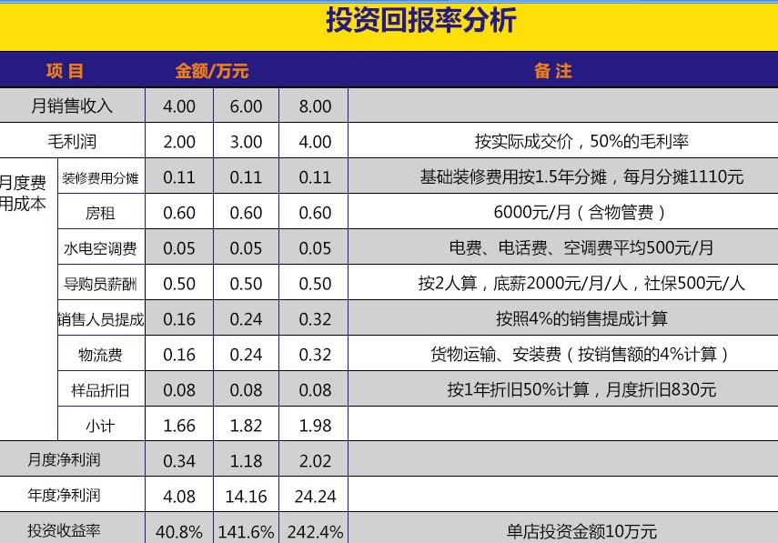 2平米学习桌加盟代理全国招商_6