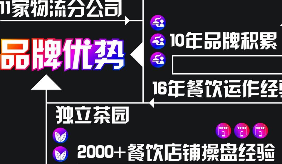 港饮之港奶茶加盟优势_1