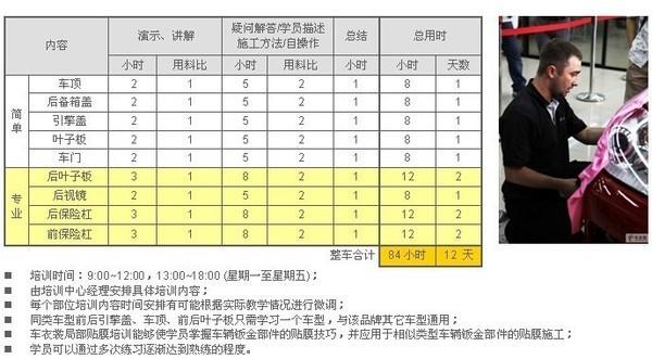 搜狐汽车报道:祝贺四川南充车衣裳顺利通过总部考核_4