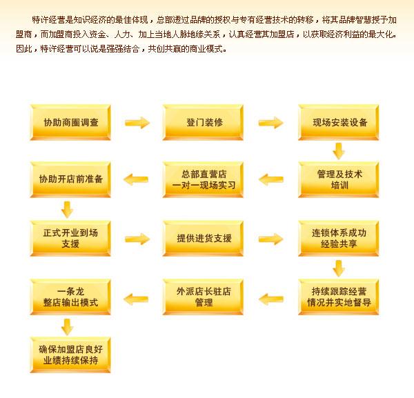 老林大石斑鱼火锅加盟连锁火爆招商_4