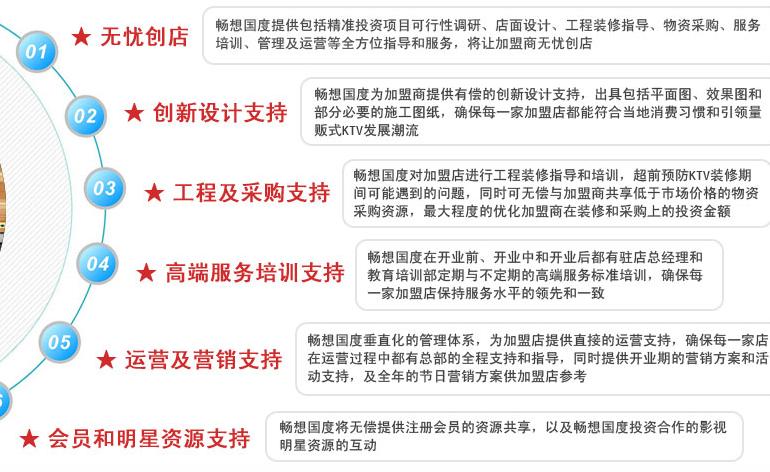 畅想国度量贩式KTV加盟连锁全国招商,KTV加盟店排行品牌_2