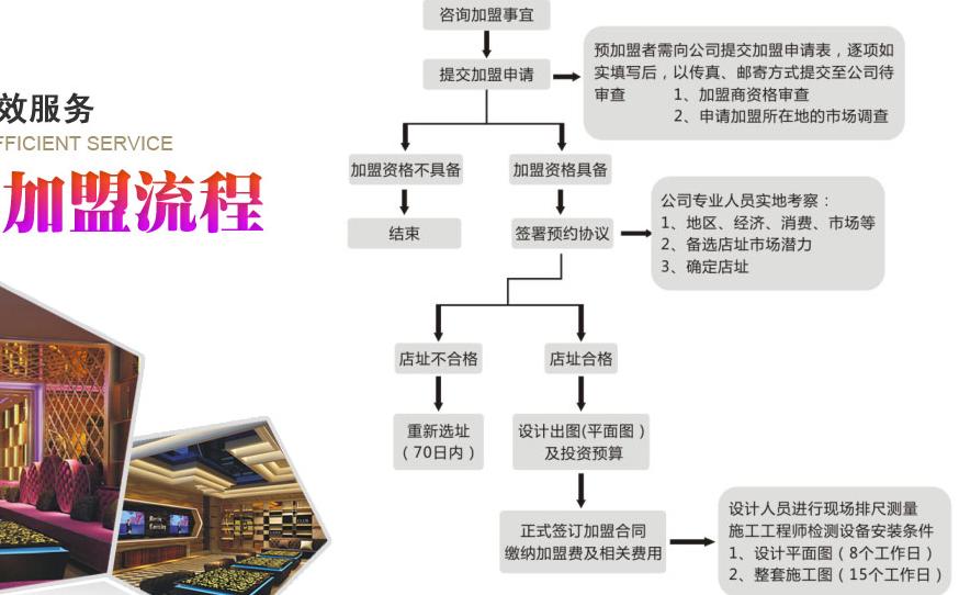 畅想国度量贩式KTV加盟连锁全国招商,KTV加盟店排行品牌_7