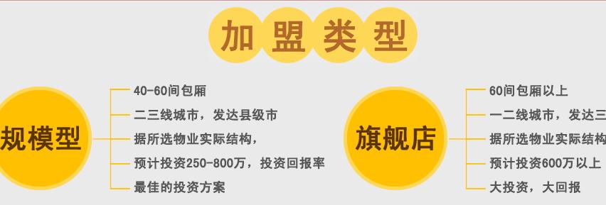 滚石新天地KTV加盟连锁全国招商,KTV加盟店排行品牌_3