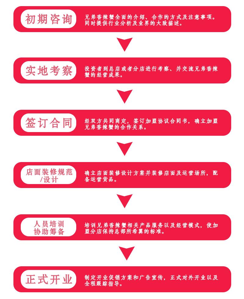 兄弟香辣蟹加盟連鎖全國招商_2