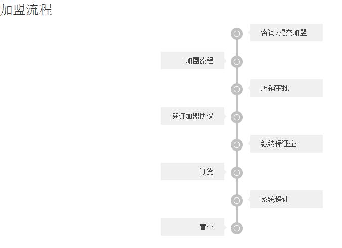 陈升号普洱茶加盟连锁店全国招商_3