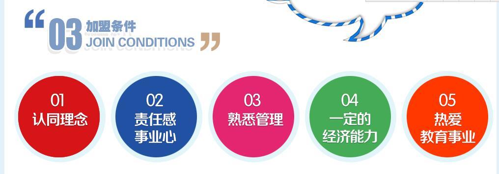 小新星国际教育加盟条件_1