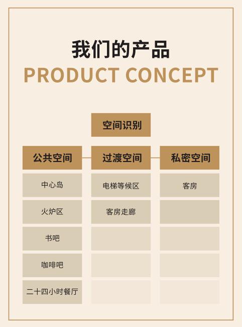 喆啡酒店招商加盟(西南区域)_4