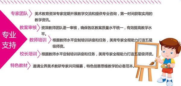 树华美术培训中心加盟连锁_2