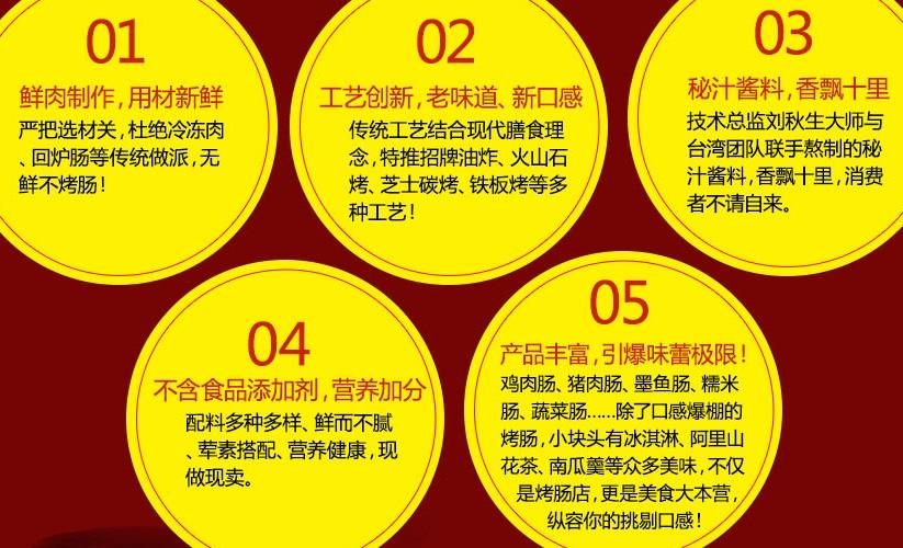 小块头台湾秘汁烤肠加盟连锁_4