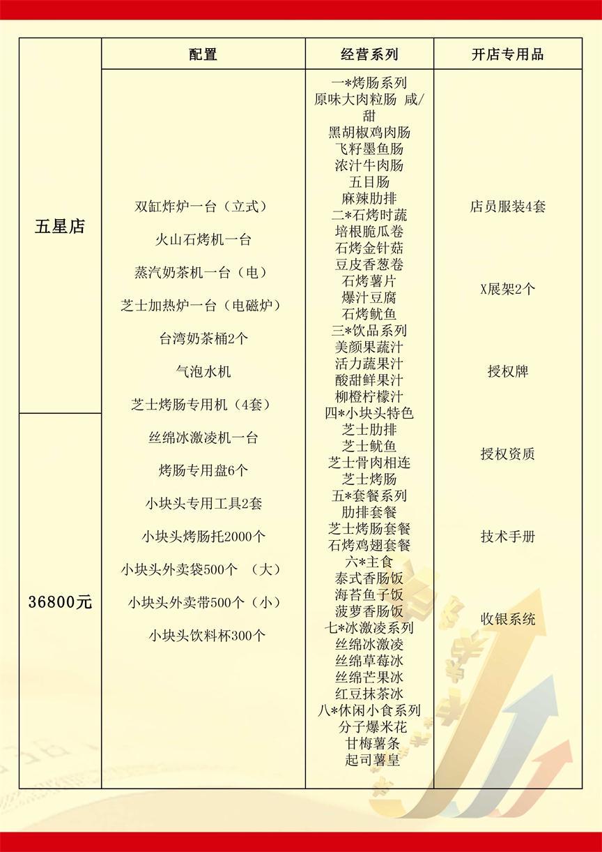 小块头台湾秘汁烤肠加盟连锁_7