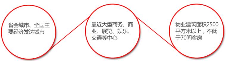 尚美生活集团加盟,尚美生活集团加盟条件_5