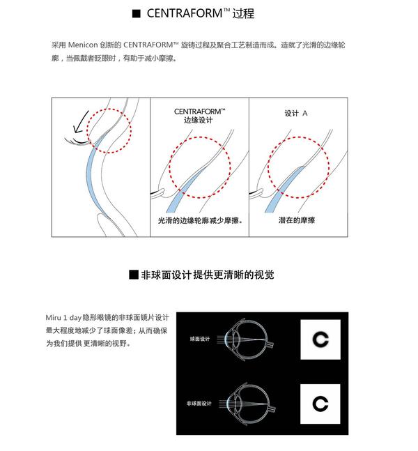 米如Miru隐形眼镜来自日本招募全国代理合作_4