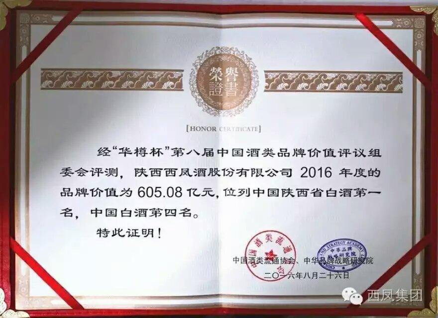 陕西西凤酒股份有限公司_1