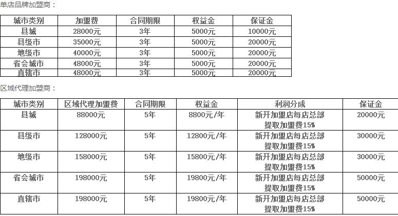 渝李记火锅米线加盟费多少钱,渝李记火锅米线加盟连锁_4