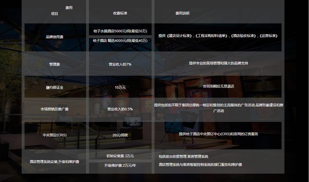 桔子水晶酒店招商_6