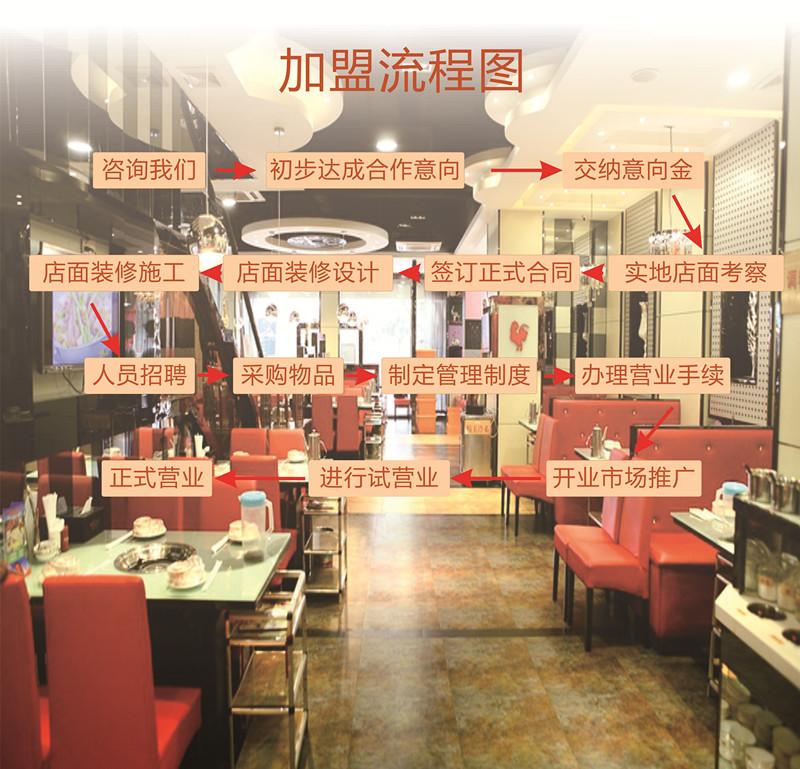 张家砂锅加盟费用_张家砂锅店加盟条件_张家砂锅品牌加盟店_6