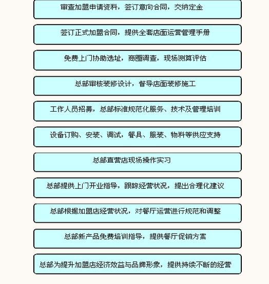陕十三肉夹馍加盟流程_1
