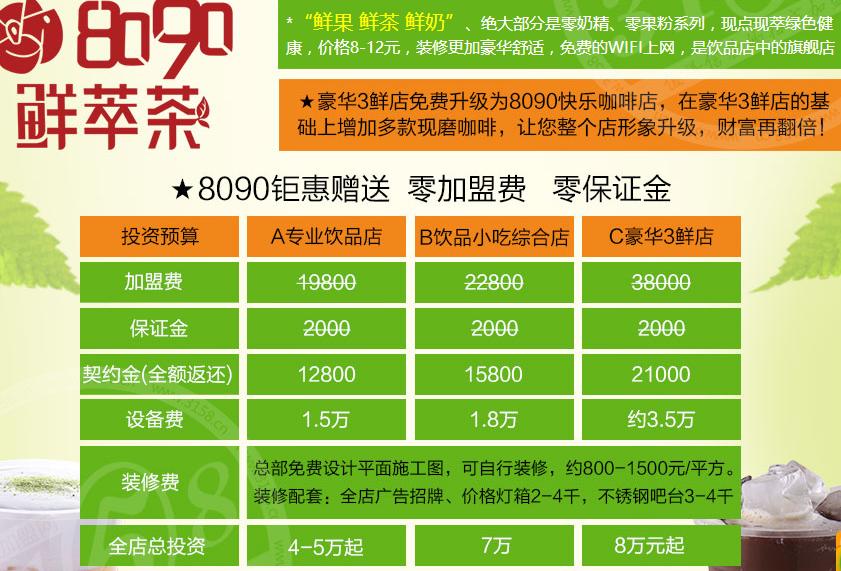 8090鲜萃茶加盟费用多少钱_8090鲜萃茶加盟条件_6