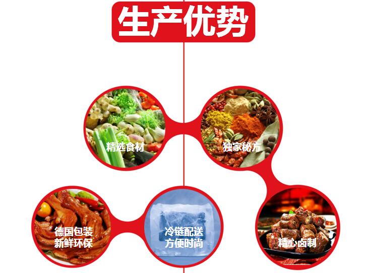 麻辣秘笈鹵味食品加盟代理_麻辣秘笈鹵味食品加盟條件費用_4