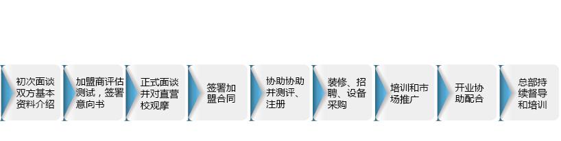 赛博锐思机器人招商加盟,赛博锐思机器人加盟条件_7