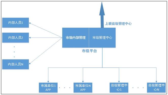 智慧紀檢APP/智慧黨建APP誠招全國代理_3