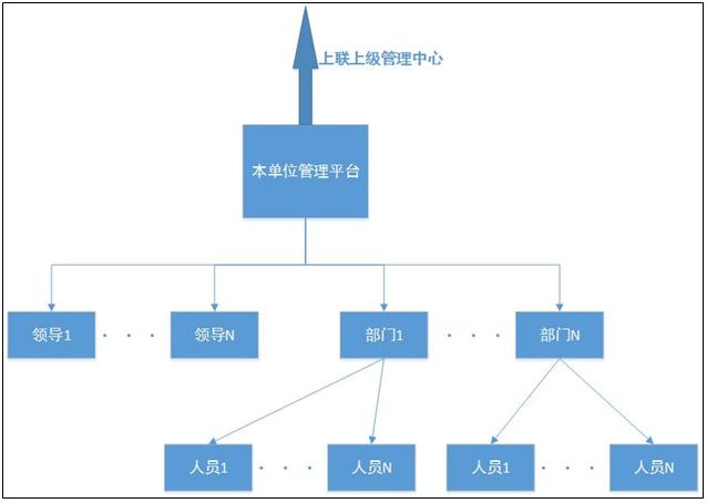 智慧紀檢APP/智慧黨建APP誠招全國代理_5