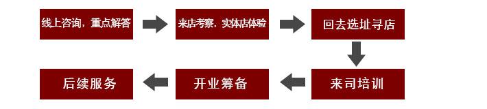 百味香鸡公煲加盟流程_1