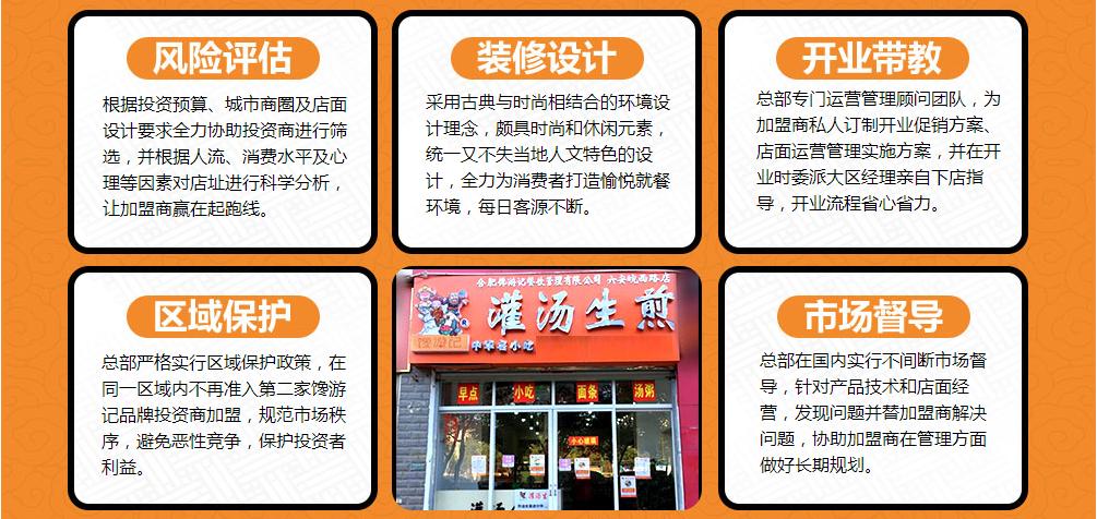 安徽馋游记餐饮管理有限公司_12
