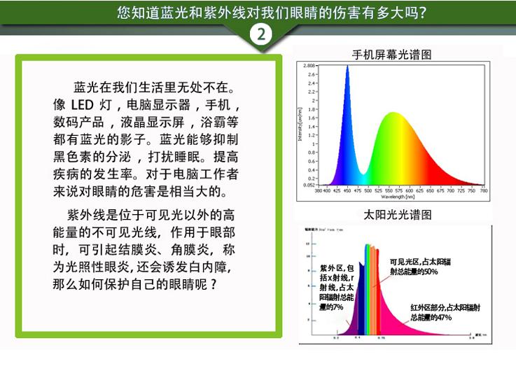 仙迪罗拉防光害辐射眼镜CD016_6