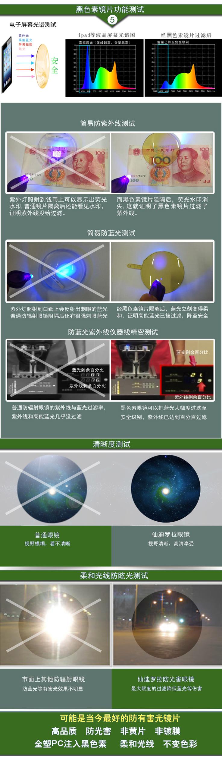 仙迪罗拉防光害辐射眼镜CD016_11