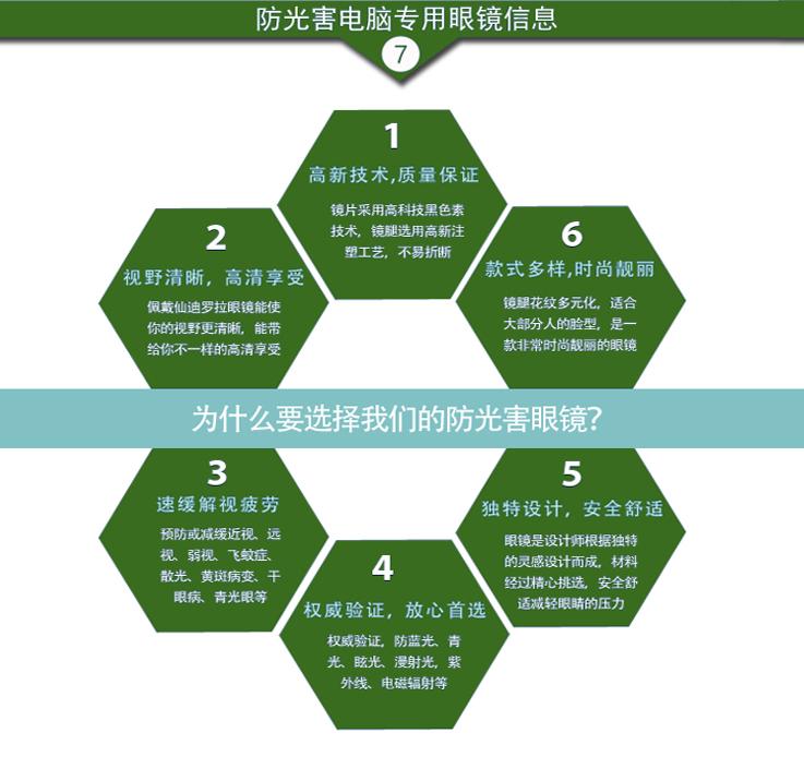仙迪罗拉防光害辐射眼镜CD016_14
