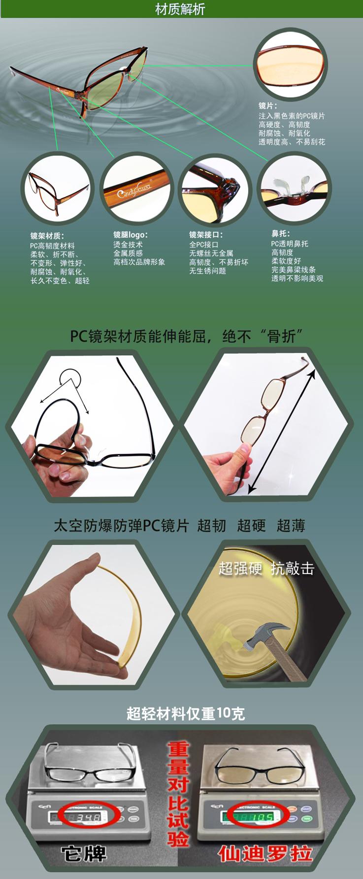 仙迪罗拉防光害辐射眼镜CD016_15