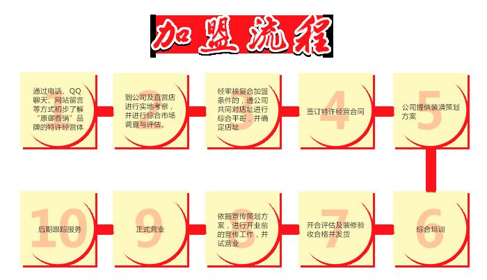 原御香锅土豆粉加盟,原御香锅土豆粉加盟费用_5