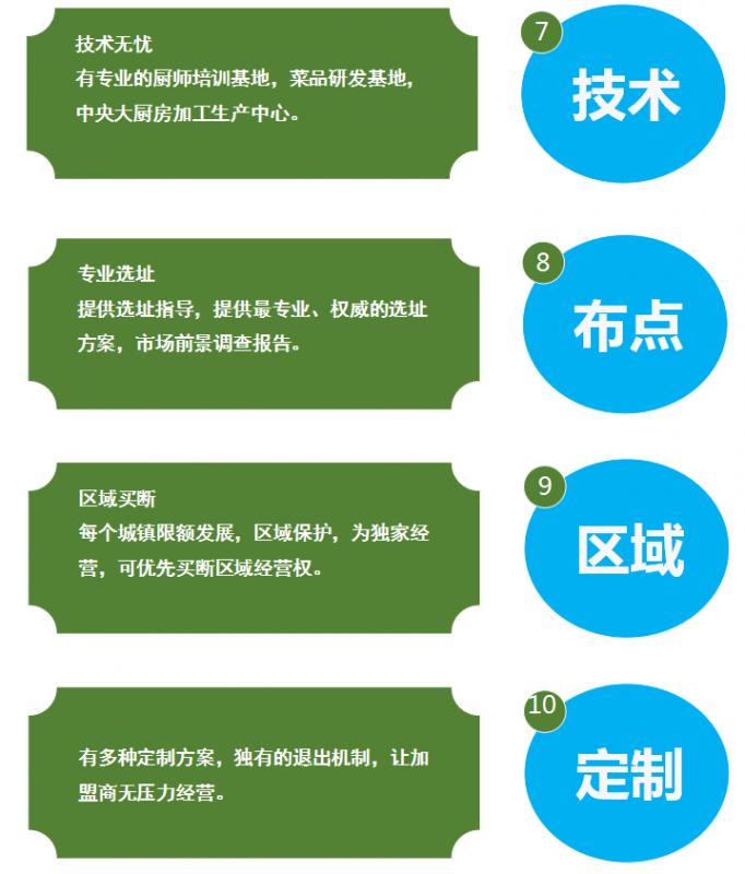 粗粮公社产品加盟优势_2