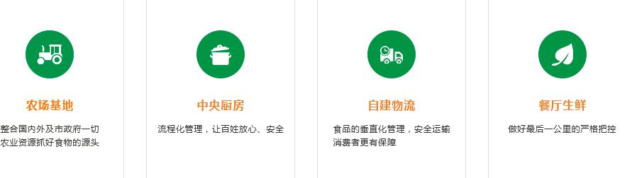 粗粮公社产品加盟流程_1
